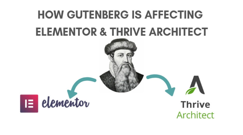 How Gutenberg is Affecting Elementor and Thrive Architect